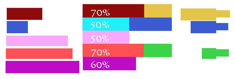 profil hry Albigenští